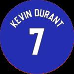Les équipements de Kevin Durant