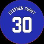 Les équipements de Stephen Curry