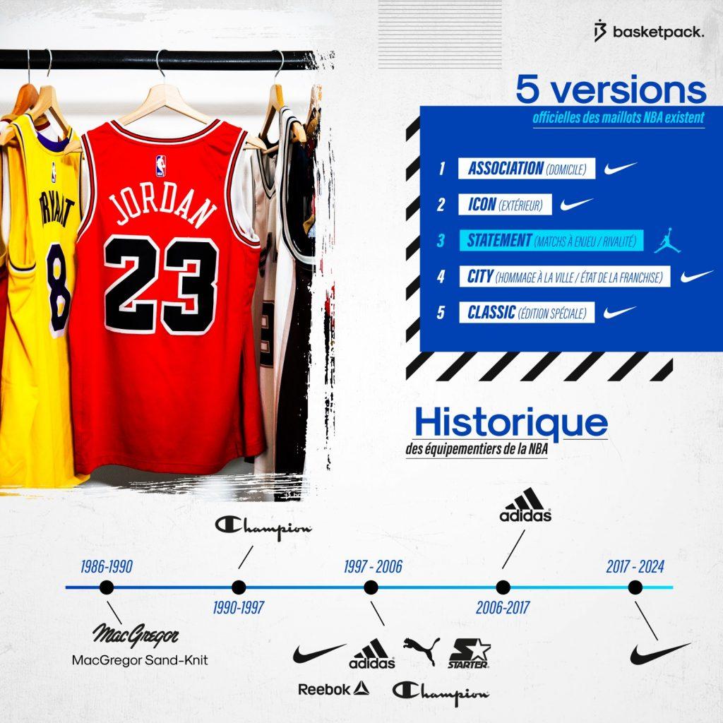 infographie basketpack equipements nba