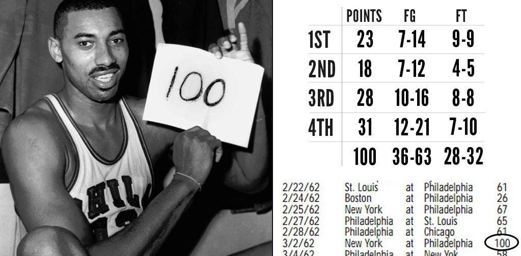 wilt chamberlain 100 points maillot numero 13