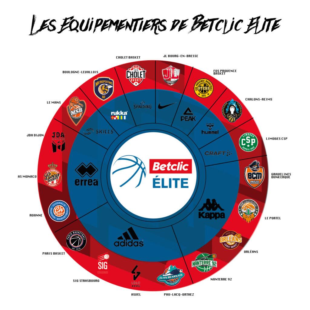 equipementier betclic elite 2021 2022